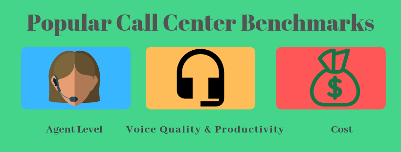 call center benchmarking